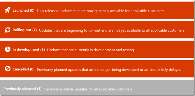 microsoft project roadmap announcements