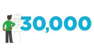 30,000 projects