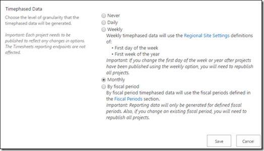 Timephased Data
