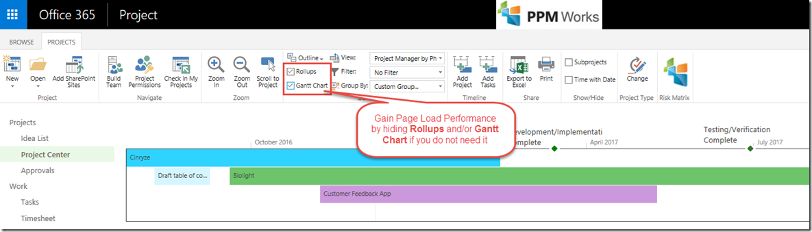 hide gantt chart view to gain page load performance