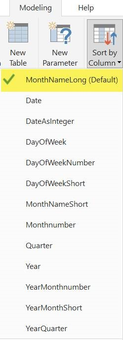 Sorting Month Names Chronologically in Microsoft Power BI