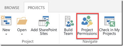 project permissions